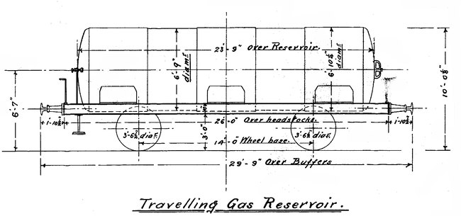 63 travelling gas reservoir